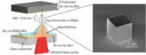 Laser-induced microballistic testing of metals